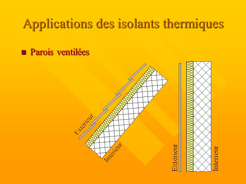 isolation thermique mat riaux isolants ppt t l charger. Black Bedroom Furniture Sets. Home Design Ideas