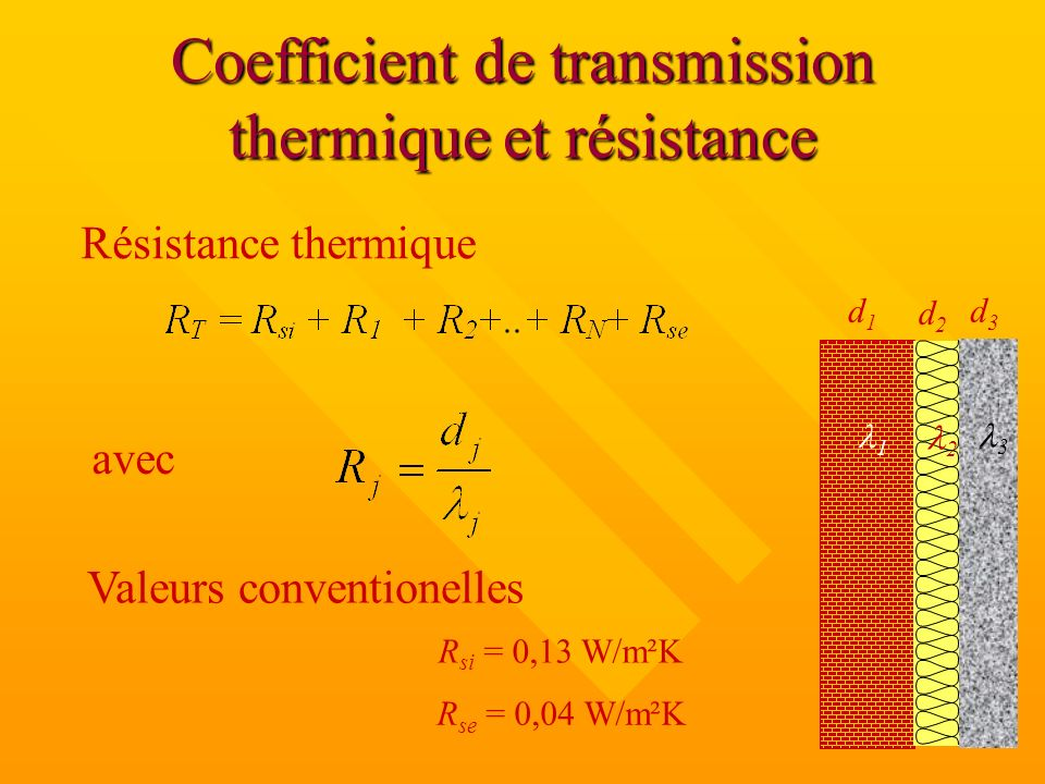 Isolation thermique mat riaux isolants ppt t l charger - Coefficient de resistance thermique ...
