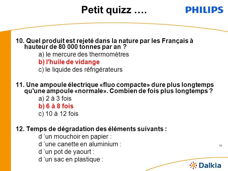 Sensibilisation h q e philips france 03 02 2009 elodie - Combien de temps dure un coup de soleil ...