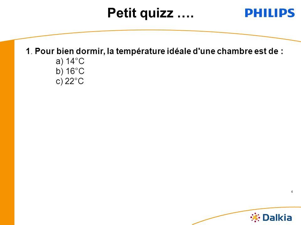 Sensibilisation h q e philips france 03 02 2009 elodie lagadec charg e mis - Temperature ideale chambre ...