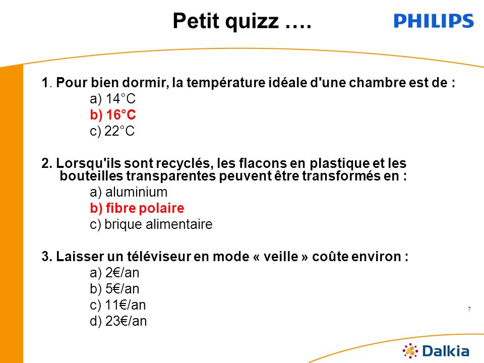 Sensibilisation h q e philips france 03 02 2009 elodie for Temperature ideale chambre