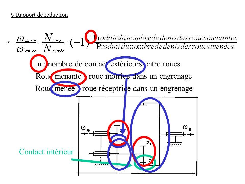 n : nombre de contact extérieurs entre roues