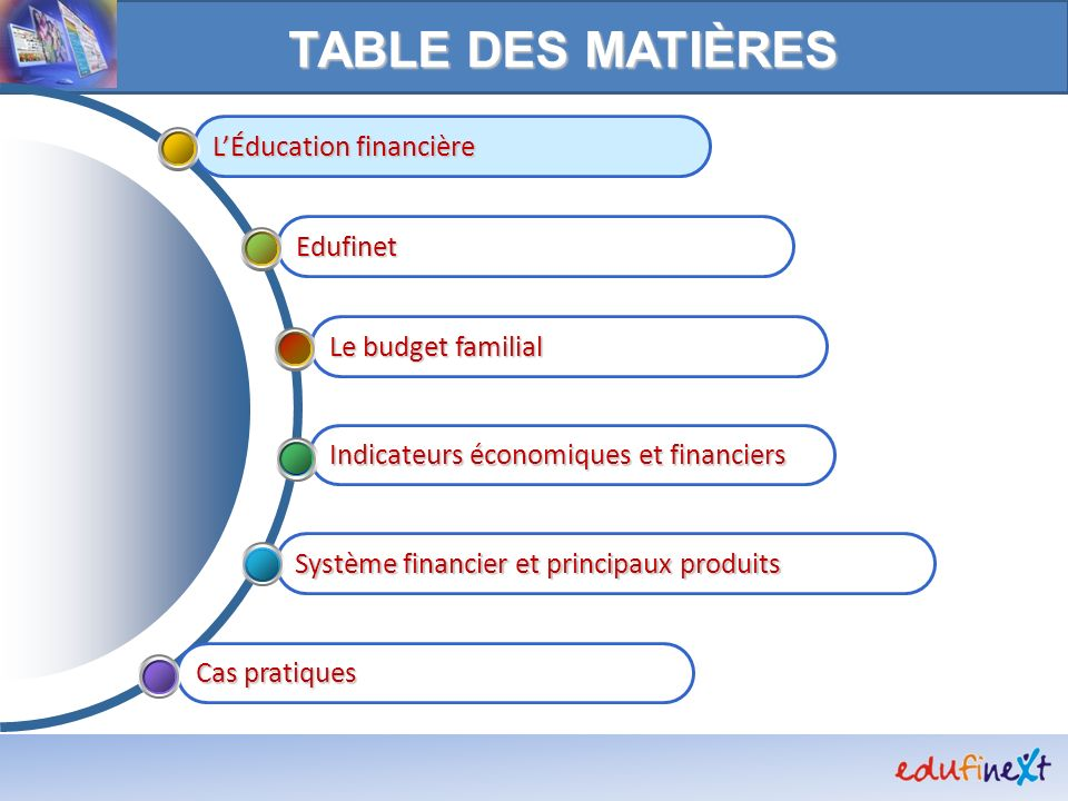 Ducation financi re pour les jeunes ppt t l charger for Table financiere