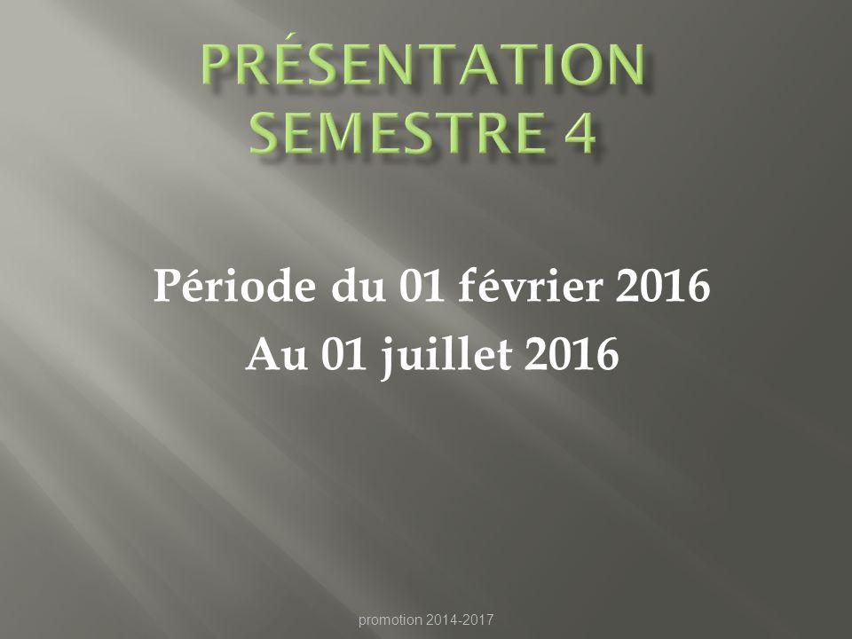 Présentation semestre 4