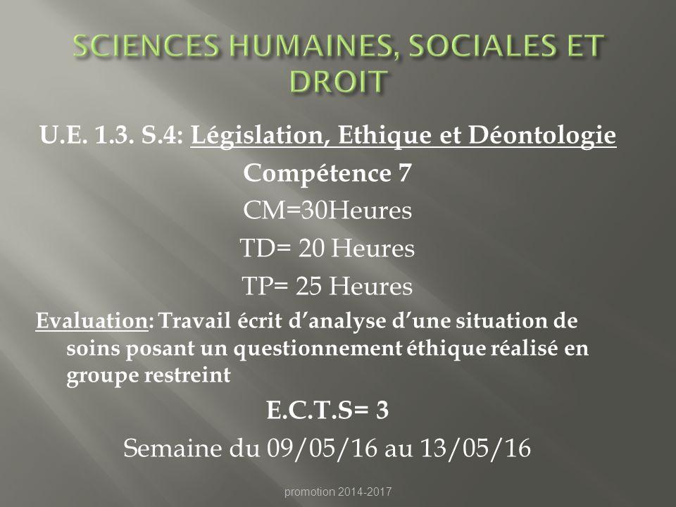 SCIENCES HUMAINES, SOCIALES ET DROIT