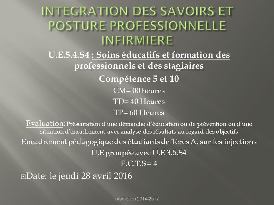 INTEGRATION DES SAVOIRS ET POSTURE PROFESSIONNELLE INFIRMIERE