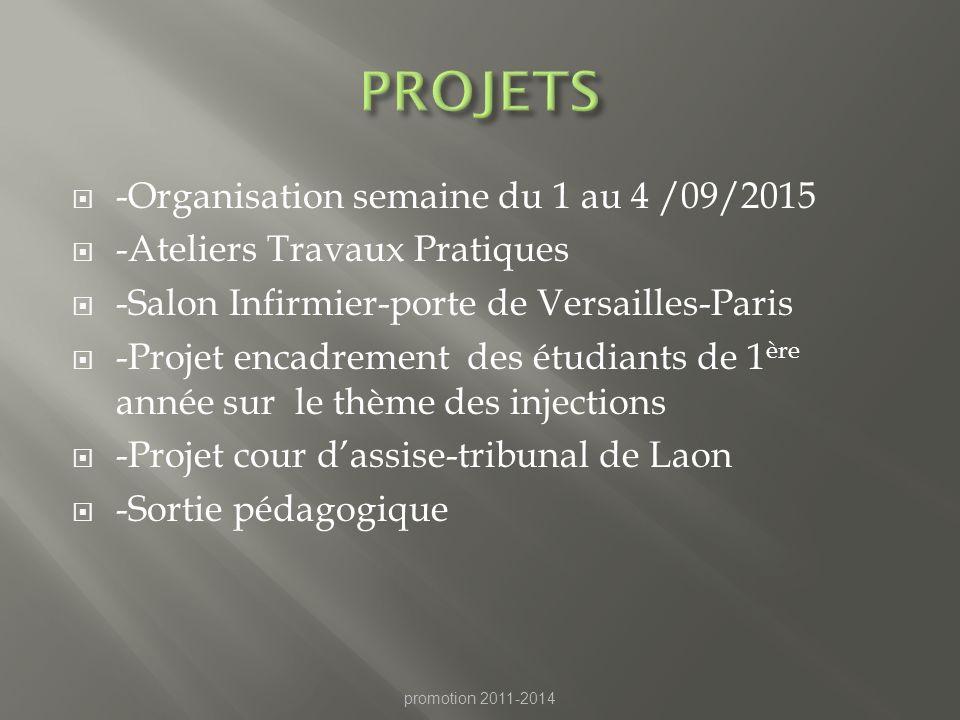 PROJETS -Organisation semaine du 1 au 4 /09/2015
