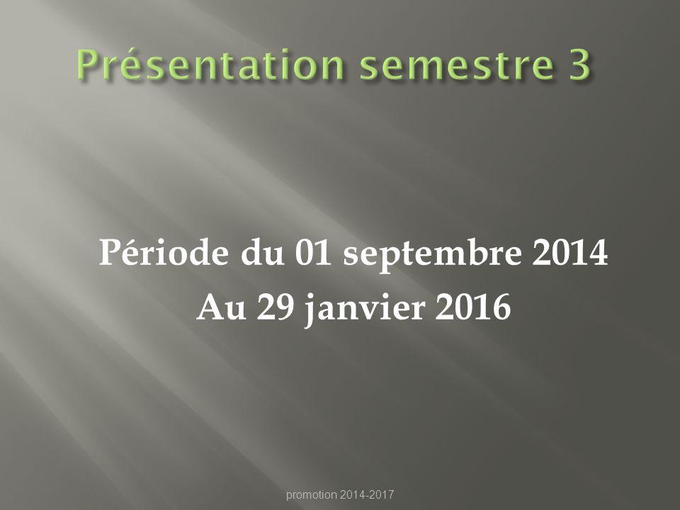 Présentation semestre 3