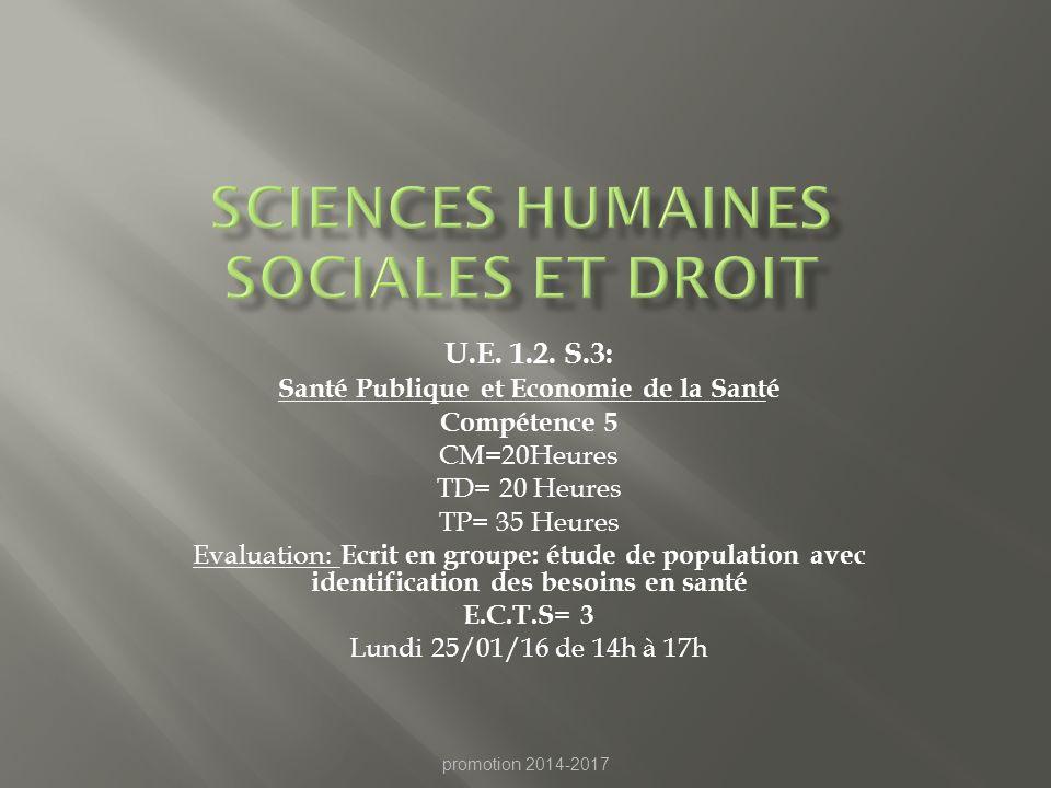 Sciences humaines sociales et droit