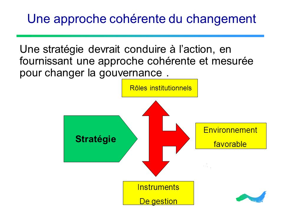 Une approche cohérente du changement