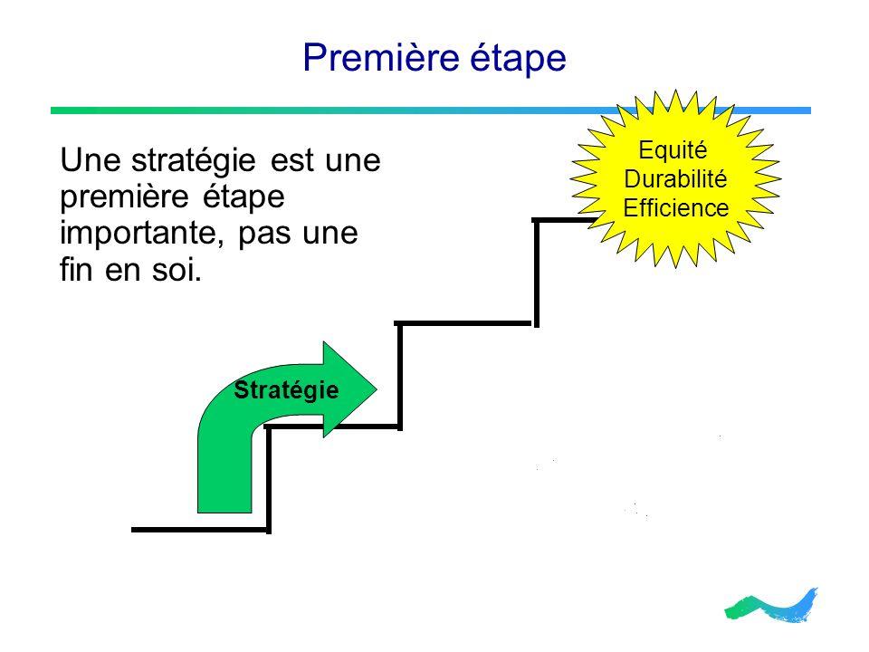 Première étape Equité. Durabilité. Efficience. Une stratégie est une première étape importante, pas une fin en soi.