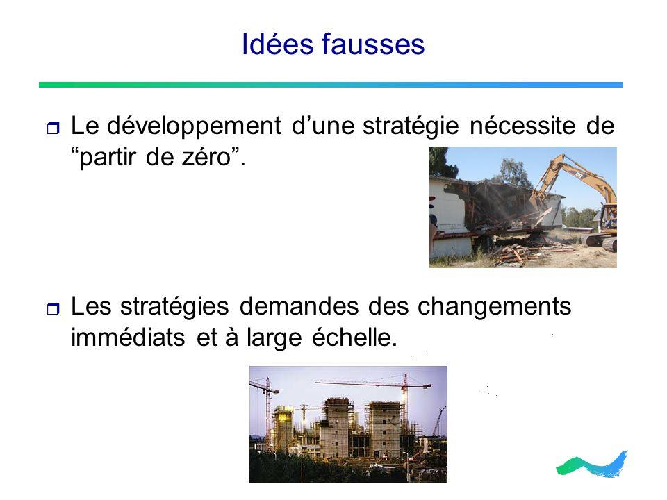 Idées fausses Le développement d'une stratégie nécessite de partir de zéro . Les stratégies demandes des changements immédiats et à large échelle.