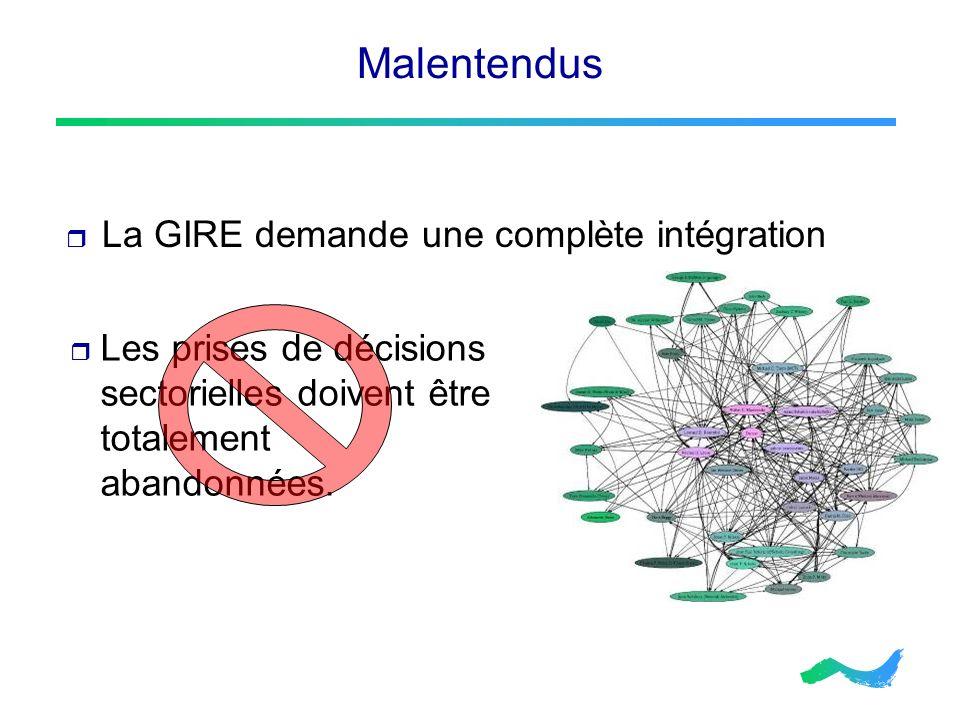 Malentendus La GIRE demande une complète intégration