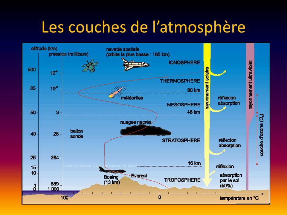 L atmosph re ppt video online t l charger - Les couches de l atmosphere ...