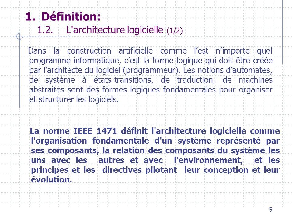 Introduction l architecture logicielle ppt video for Architecture logicielle exemple