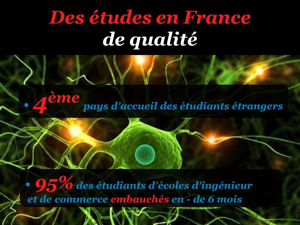 Des études en France de qualité