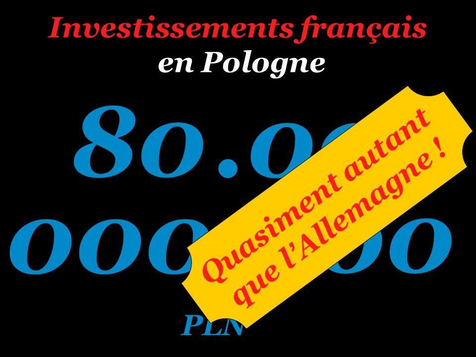 Investissements français en Pologne