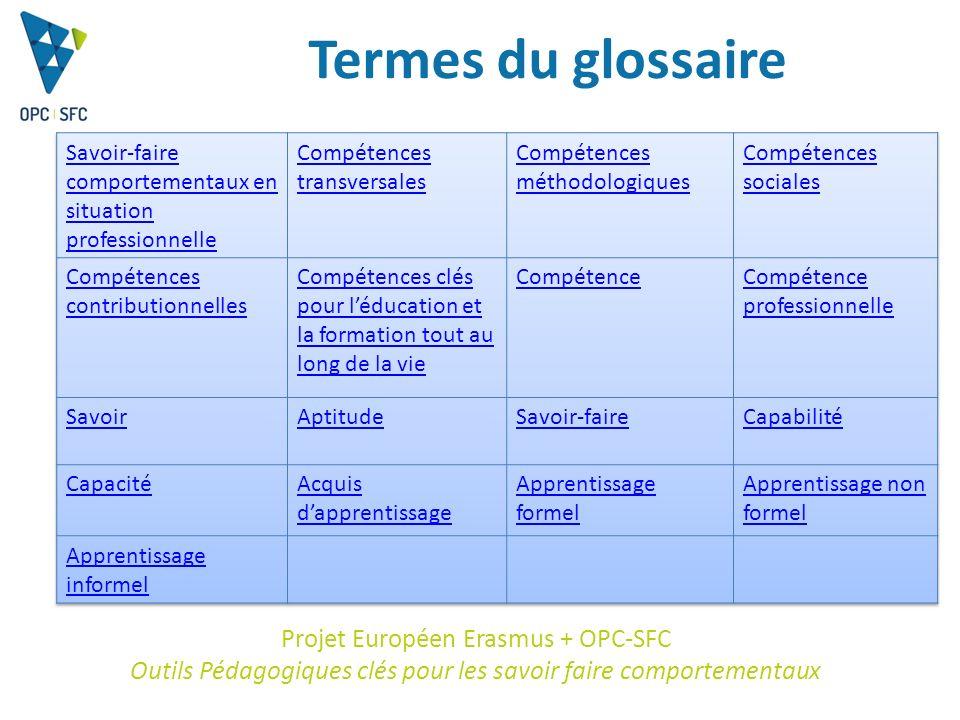 le glossaire projet europ u00e9en erasmus   opc
