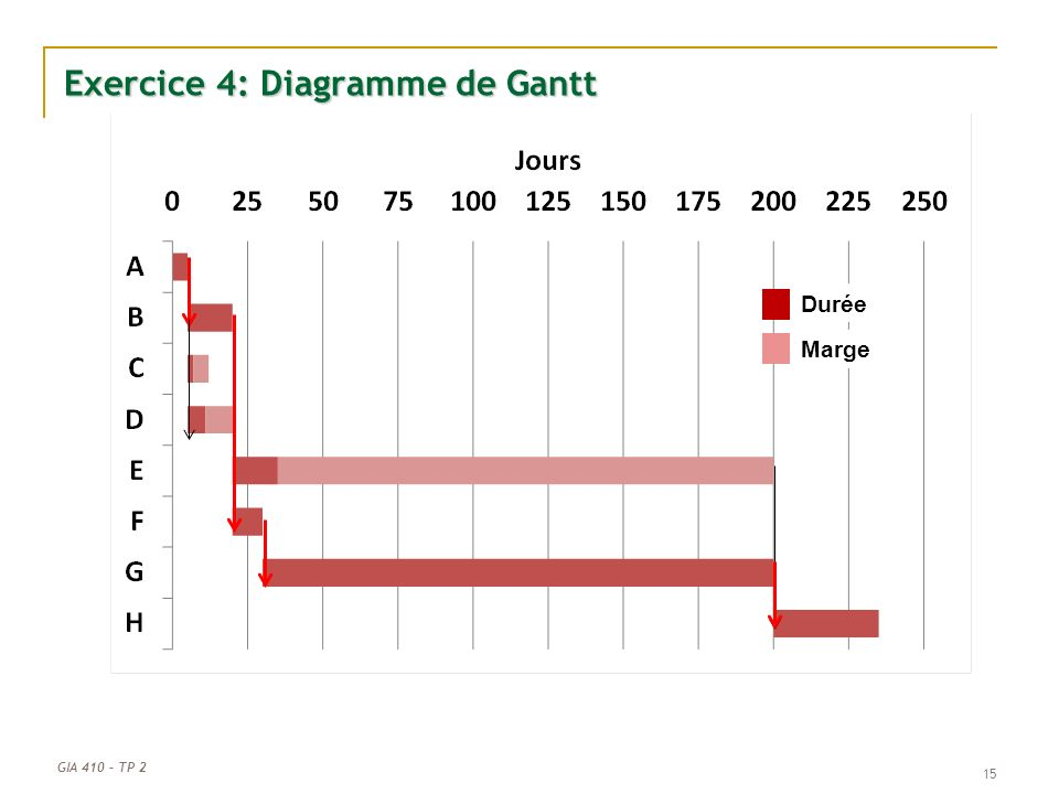 Gia 410 etienne portelance ing pmp louis parent ing mba ppt exercice 4 diagramme de gantt ccuart Images