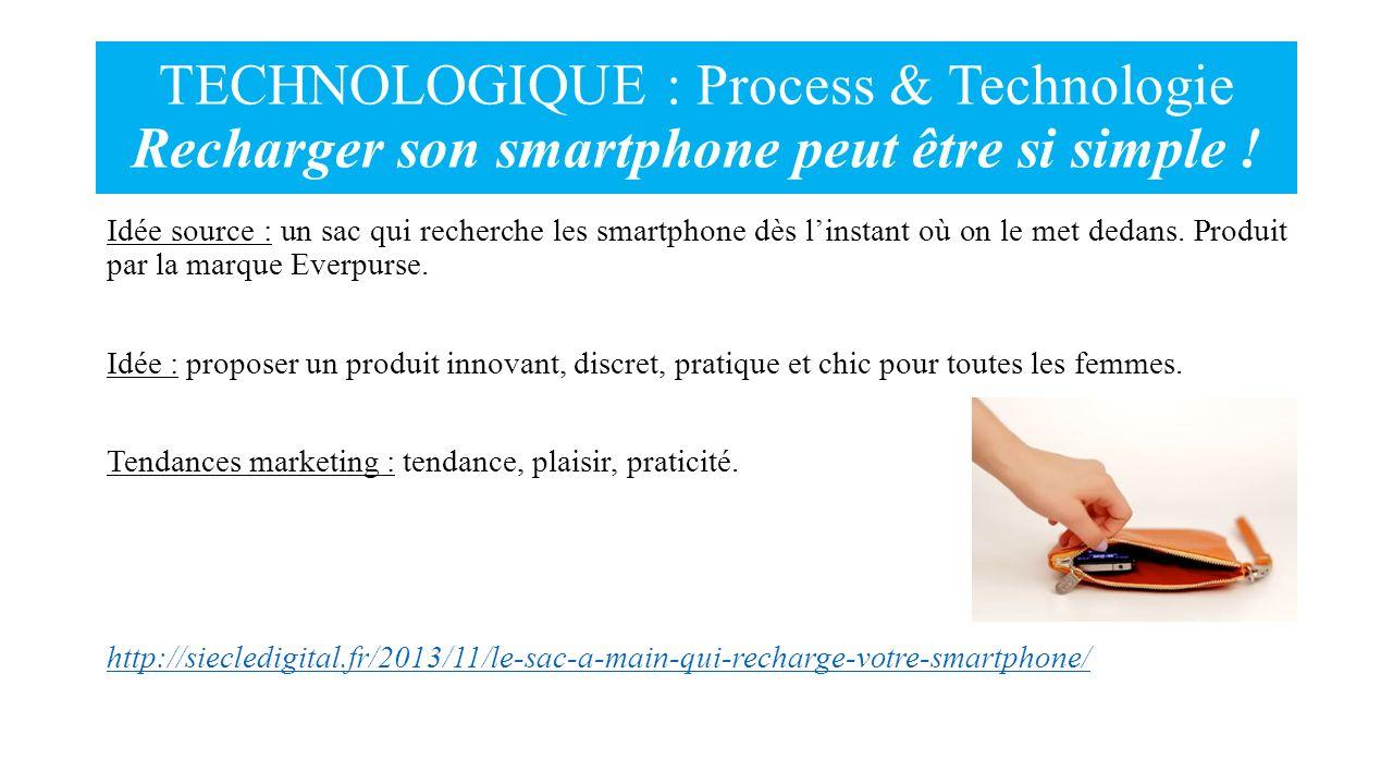 Dossier roue de cr ativit ppt t l charger for Idee produit innovant