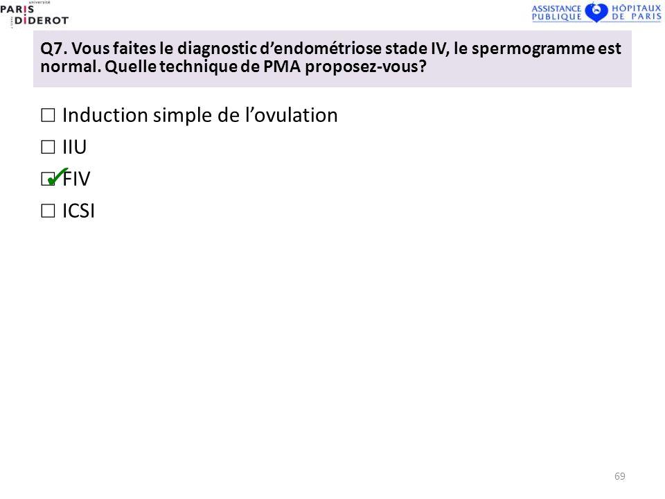 induction de l ovulation pdf