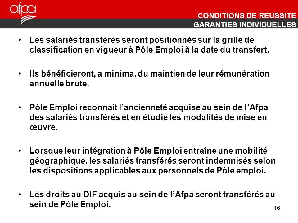 Projet de rapport sur le transfert de l activite d - Pole emploi mas de grille montpellier ...