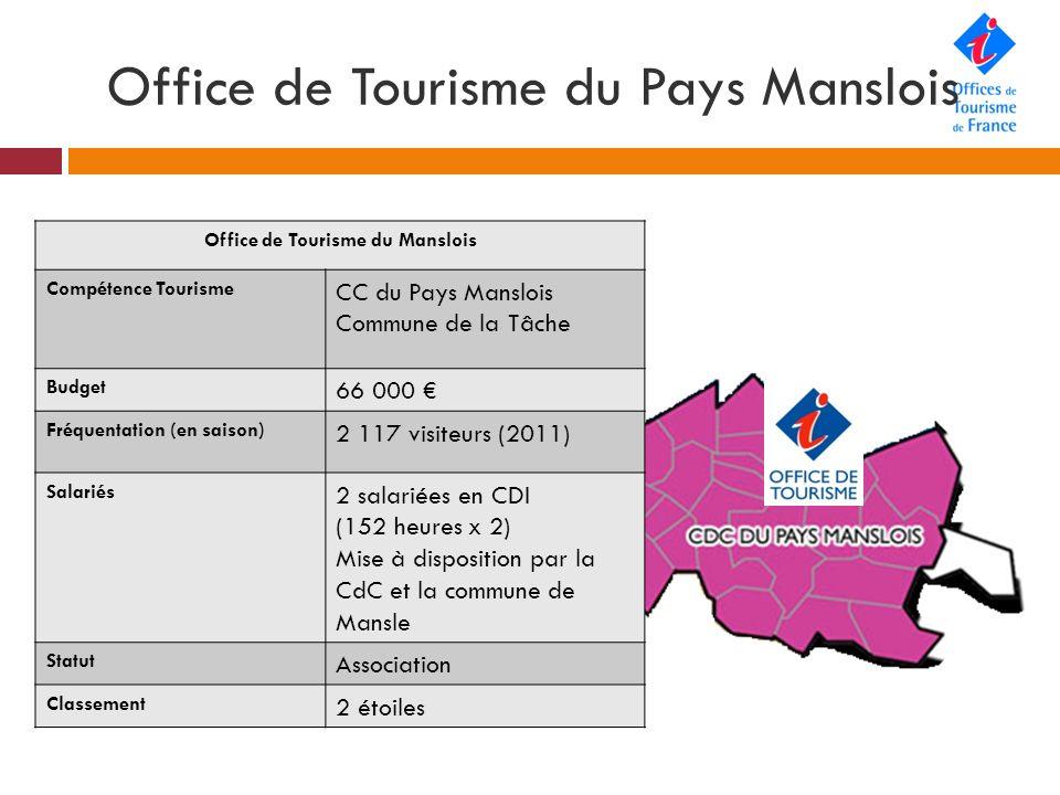 Argumentaire la structuration touristique ppt t l charger - Office de tourisme mansle ...