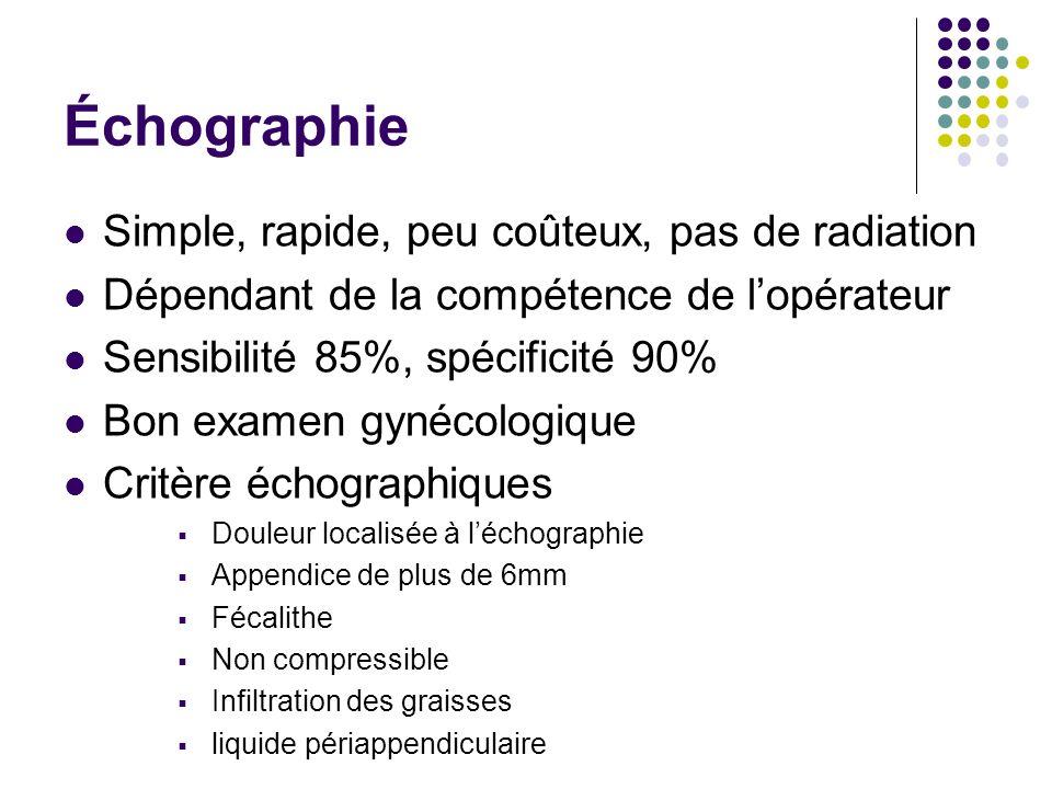 Échographie Simple, rapide, peu coûteux, pas de radiation