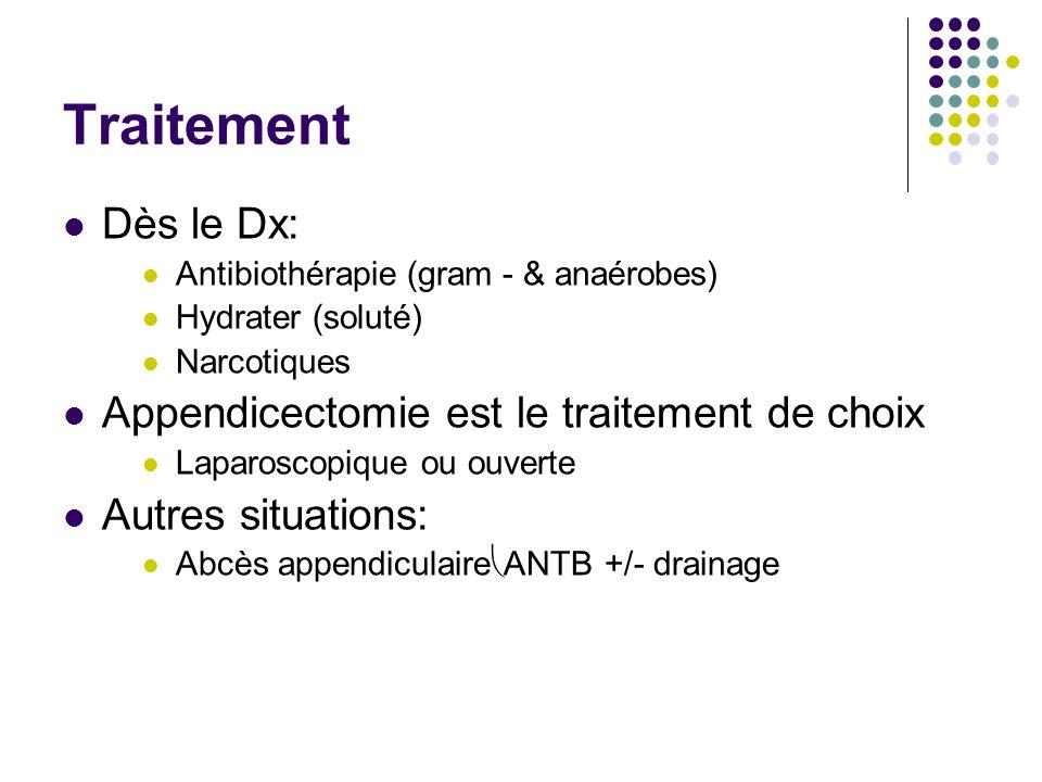 Traitement Dès le Dx: Appendicectomie est le traitement de choix