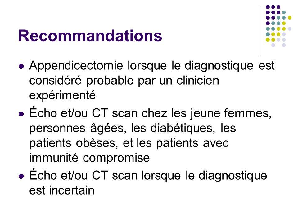Recommandations Appendicectomie lorsque le diagnostique est considéré probable par un clinicien expérimenté.