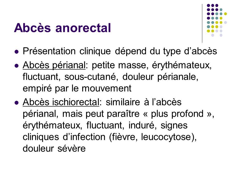 Abcès anorectal Présentation clinique dépend du type d'abcès