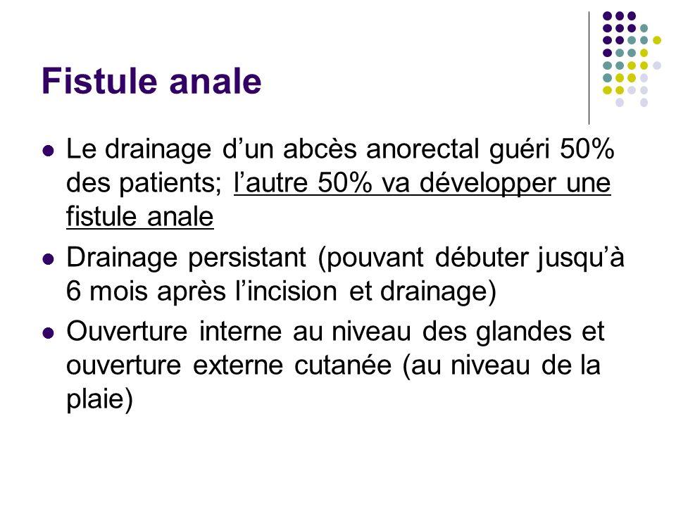 Fistule anale Le drainage d'un abcès anorectal guéri 50% des patients; l'autre 50% va développer une fistule anale.