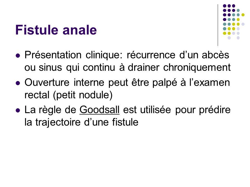 Fistule anale Présentation clinique: récurrence d'un abcès ou sinus qui continu à drainer chroniquement.