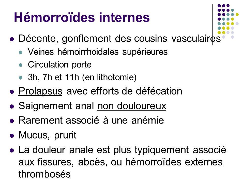 Hémorroïdes internes Décente, gonflement des cousins vasculaires