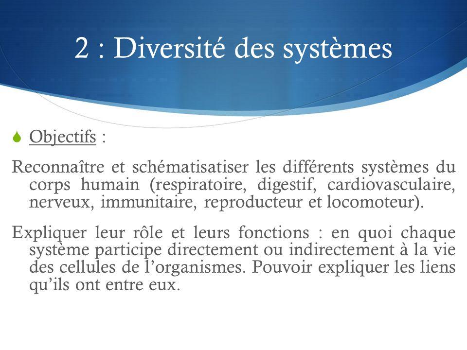 2 : Diversité des systèmes