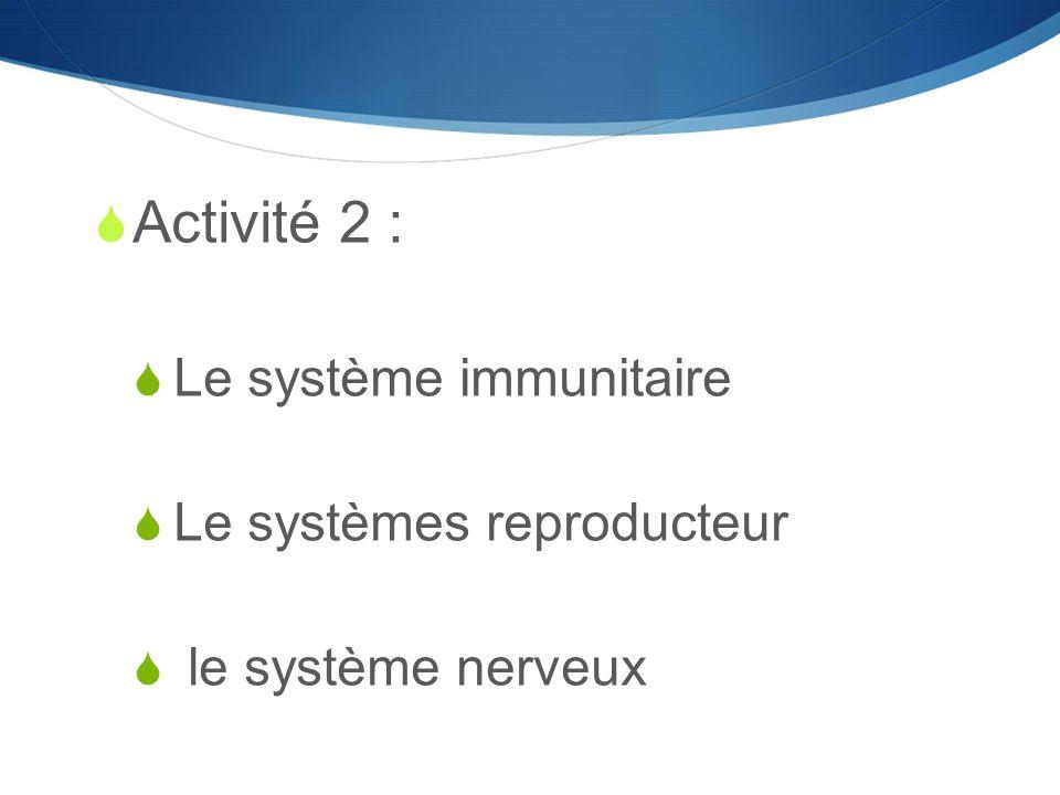 Activité 2 : Le système immunitaire Le systèmes reproducteur