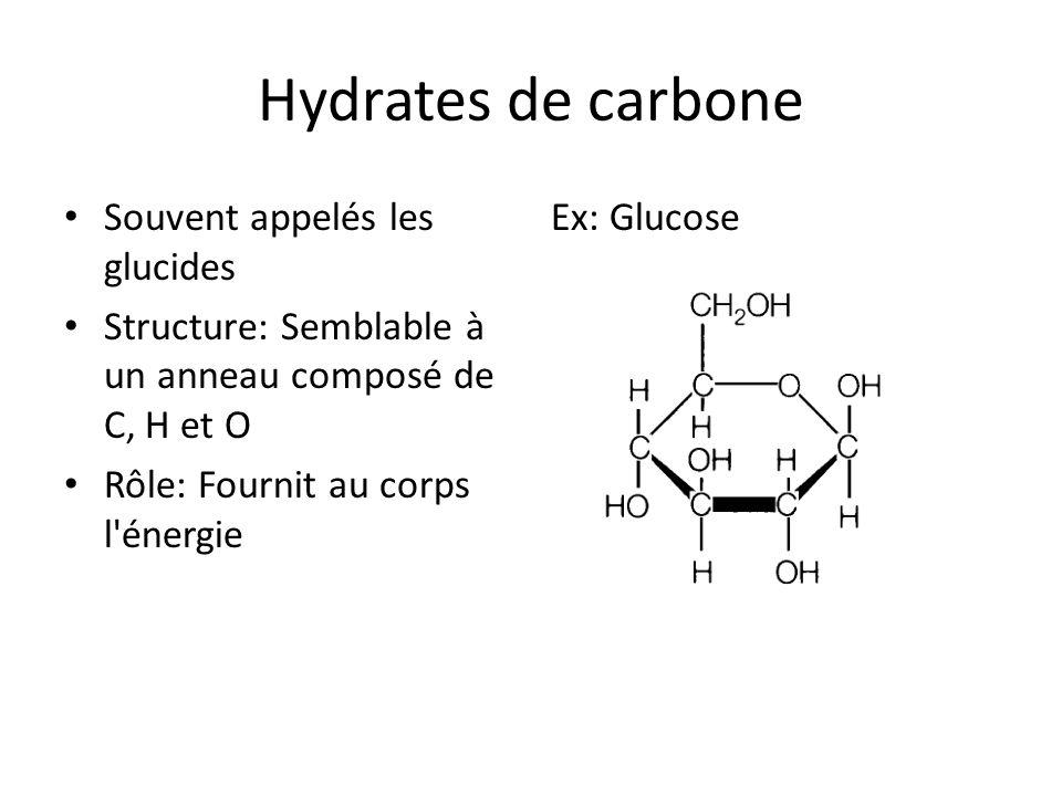 SHOW DU PRO - Le ratio gras, protéines et hydrates de