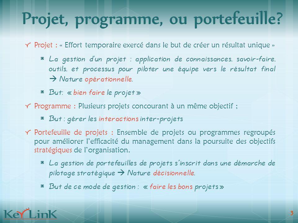 Cabinet d experts en gestion de projets ppt video online - Ouvrir un cabinet de gestion de patrimoine ...