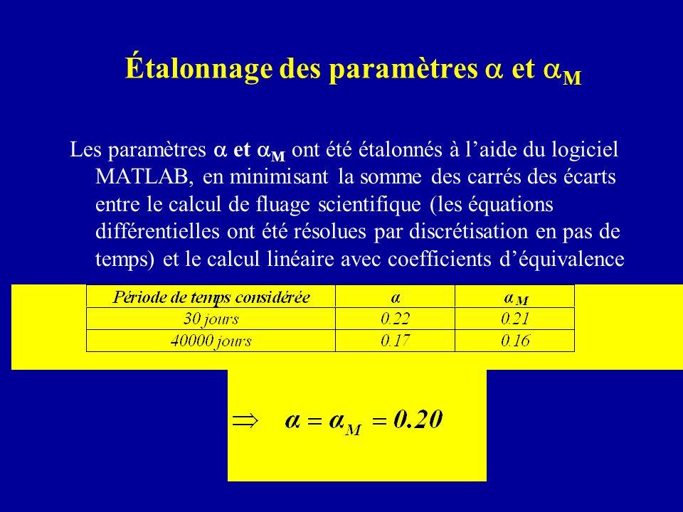 Tude des effets diff r s dans les poutres preflex ppt video online t l charger - Calcul metre lineaire ...