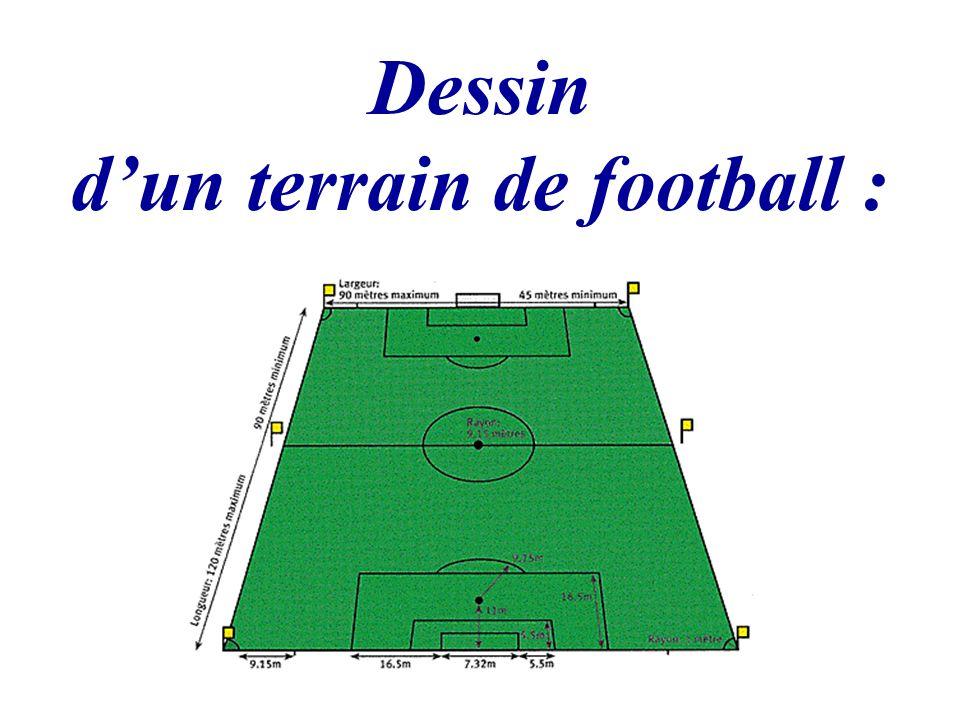 d'un terrain de football :