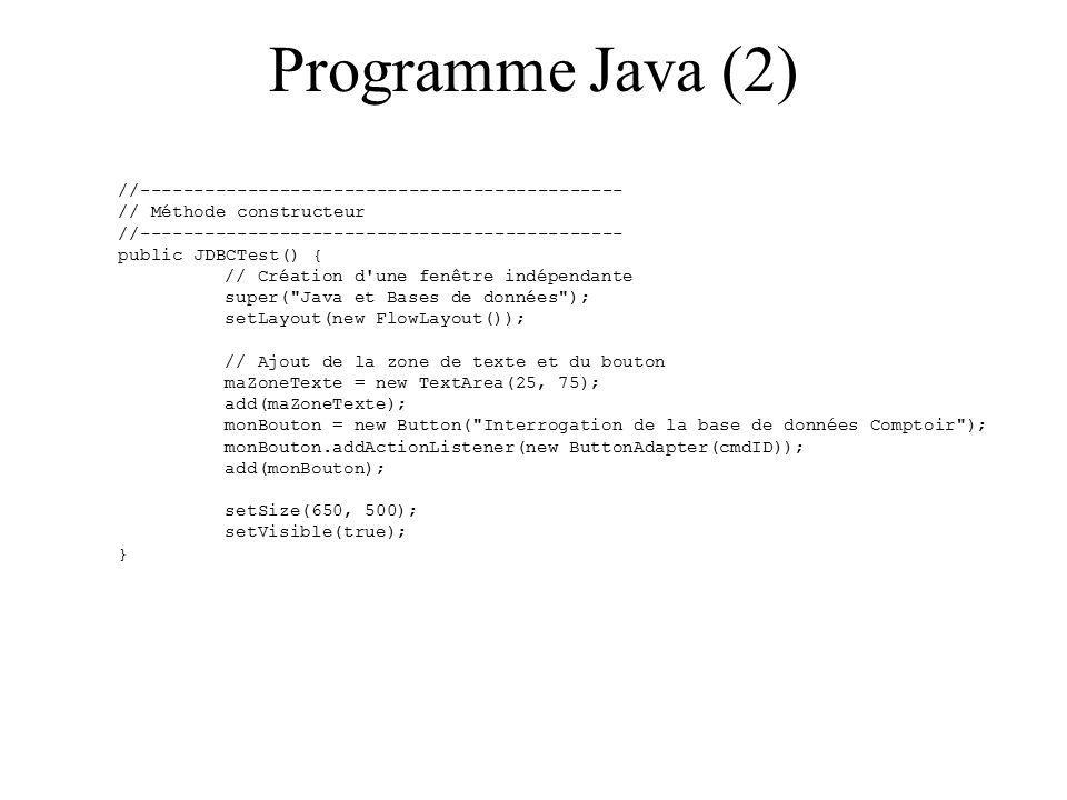 Java les entr es sorties ppt video online t l charger for Fenetre java
