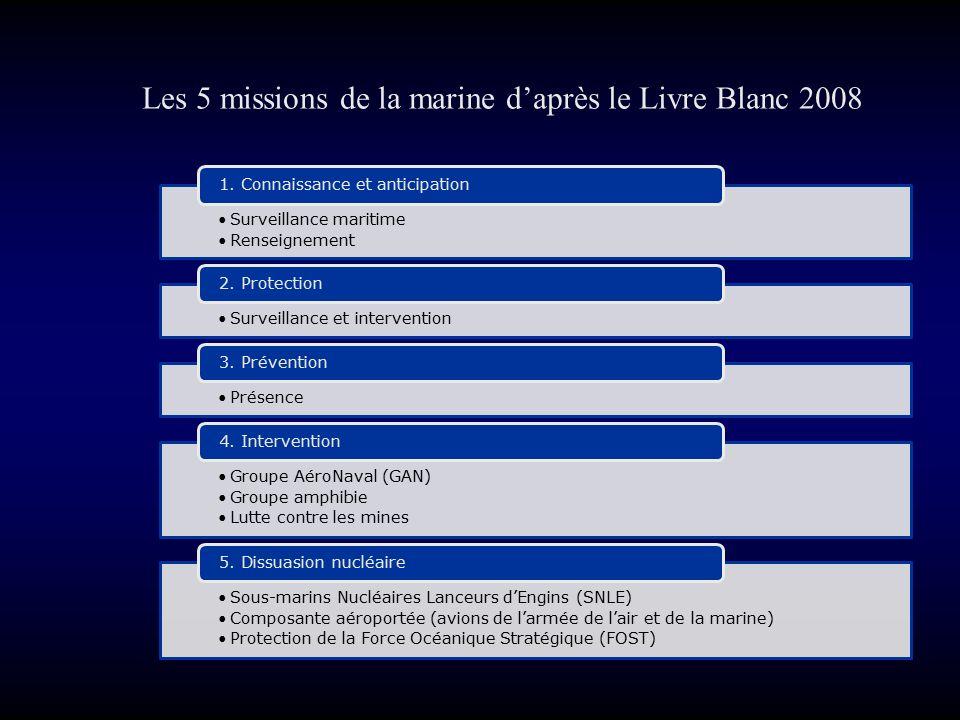 Fr 233 Gate Asm Latouche Tr 233 Ville Ppt T 233 L 233 Charger