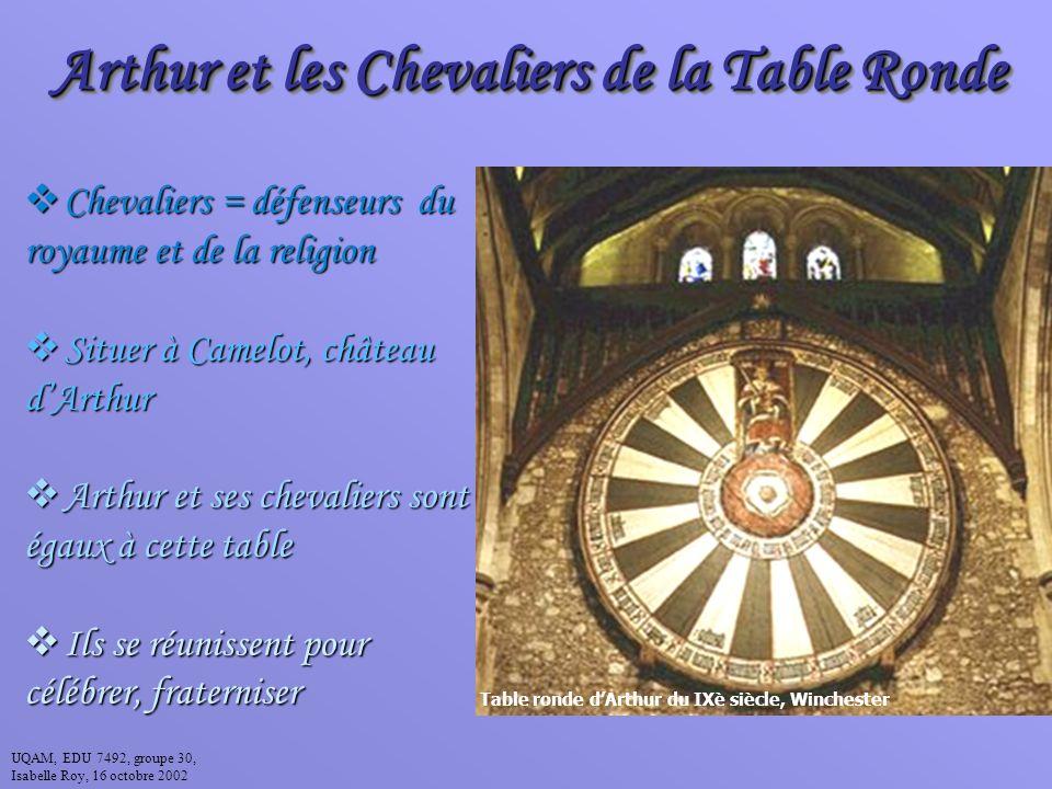 La l gende arthurienne ppt video online t l charger - Qui sont les chevaliers de la table ronde ...