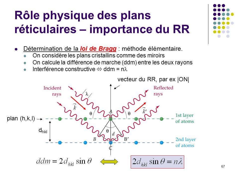 Physique des semiconducteurs ppt t l charger for Miroir de bragg