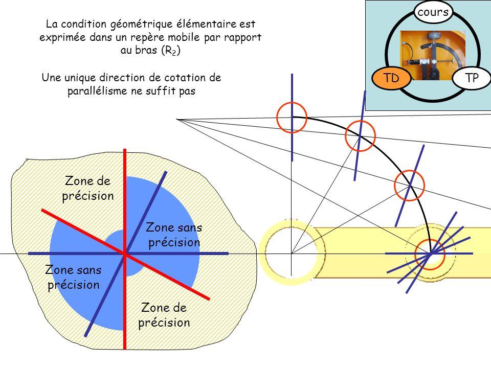 Cours Cotation TD TP. - ppt video online télécharger
