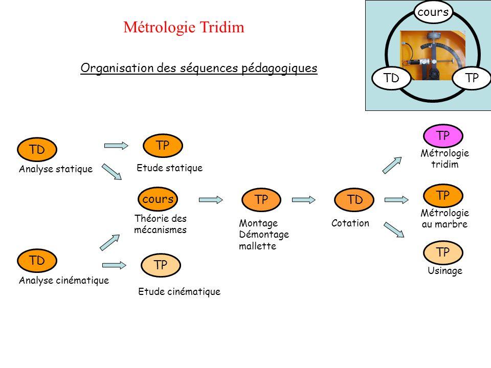 Métrologie Tridim cours Organisation des séquences pédagogiques TD TP