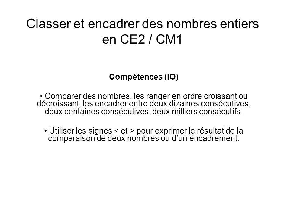 Classer et encadrer des nombres entiers en CE2 / CM1