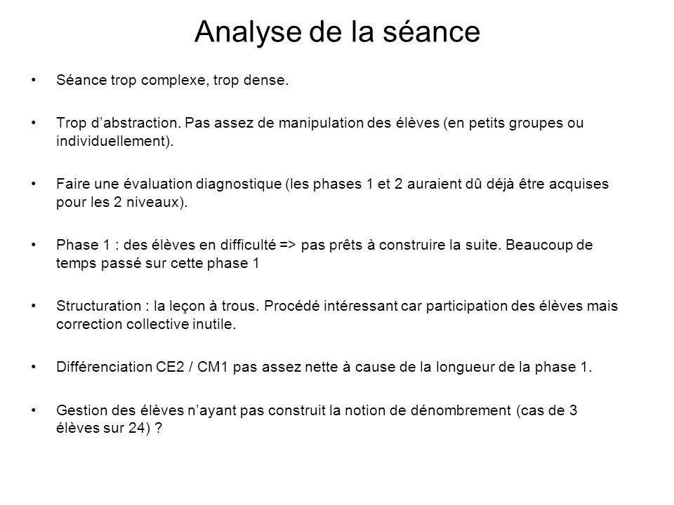 Analyse de la séance Séance trop complexe, trop dense.