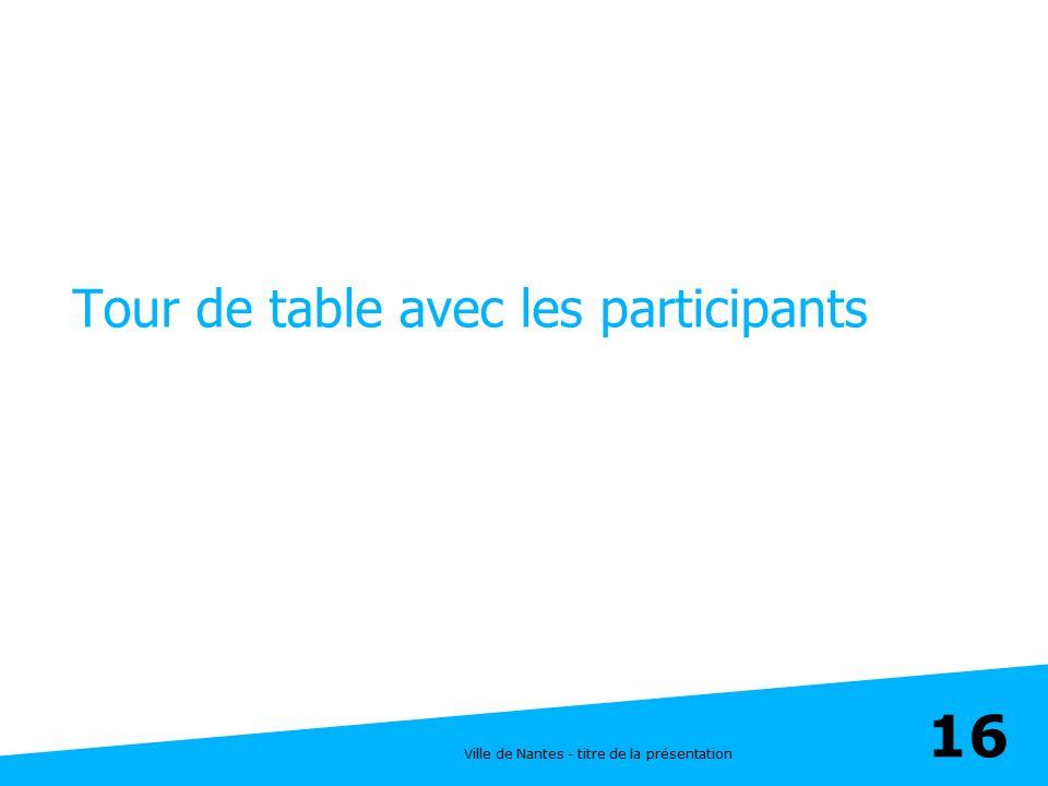 Tour de table avec les participants