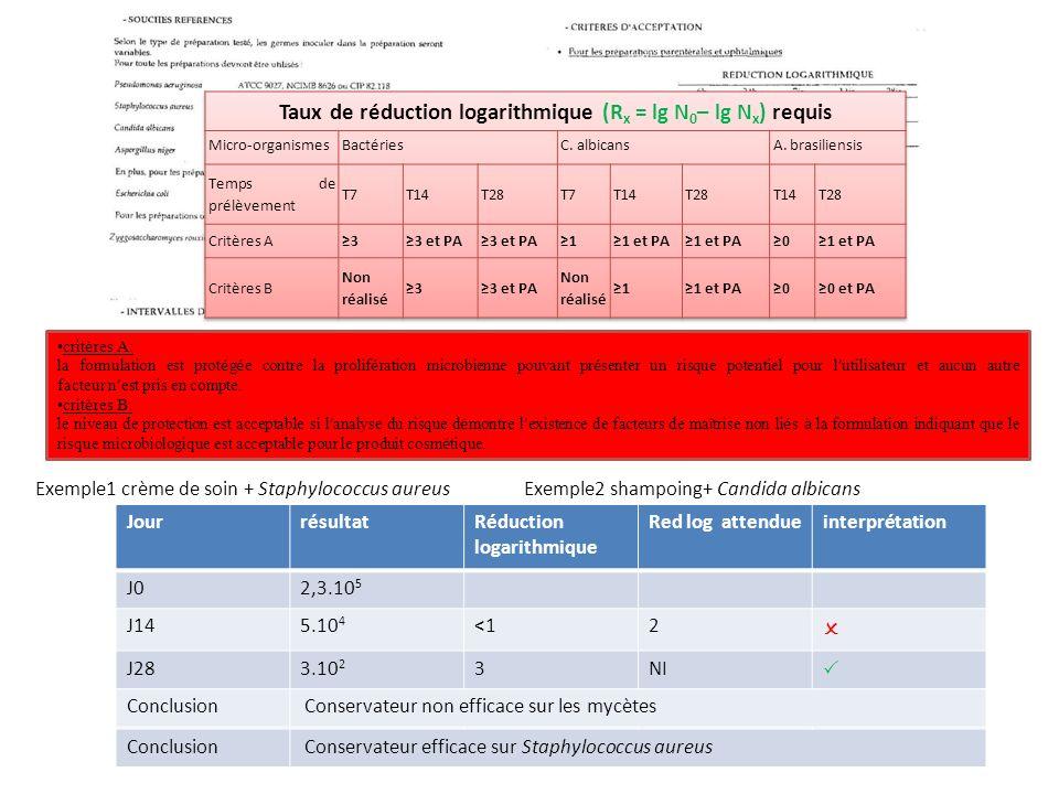 Taux de réduction logarithmique (Rx = lg N0– lg Nx) requis